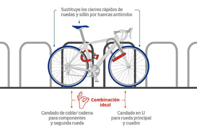 como asegurar tu bici